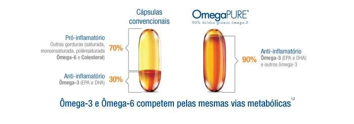 EMP-141008-OmegaPURE_05