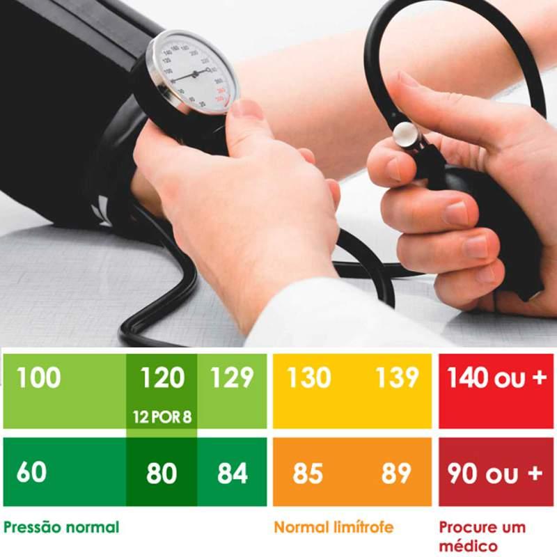 pressao-byoformula-medindo